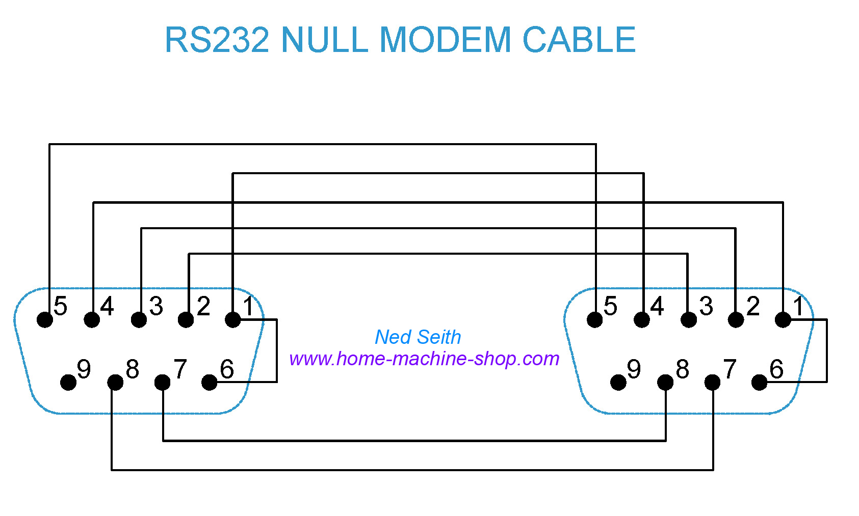 NULL_MODEM_CABLE www home machine shop com bits & pieces Null Modem Pinout Wire Colors at gsmx.co